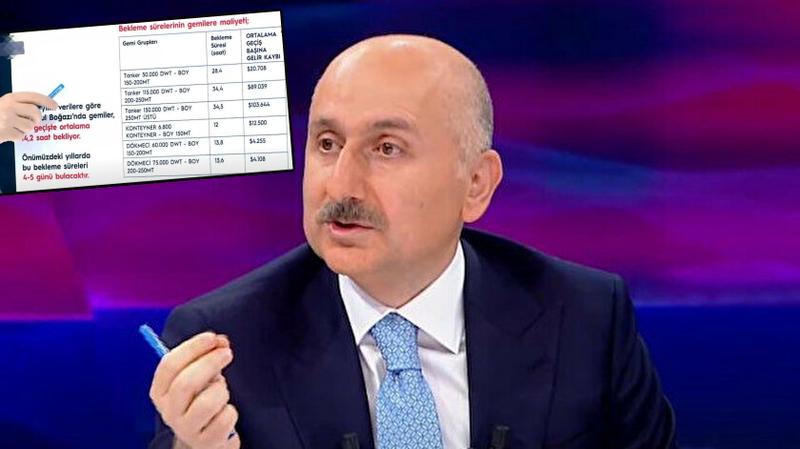 Bakan Karaismailoğlu'ndan muhalefete 'Kanal İstanbul' yanıtı!