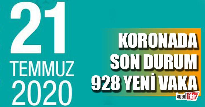 Türkiye'de vaka sayısı düne göre azaldı! İşte güncel korona tablosu