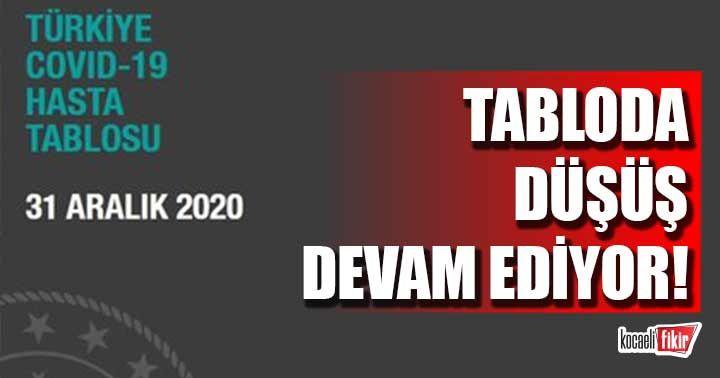 2020'nin Son Korona Tablosu! Tabloda düşüş devam ediyor