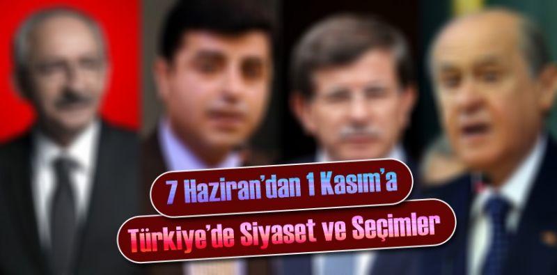 7 Haziran'dan 1 Kasım'a Türkiye'de Siyaset ve Seçimler