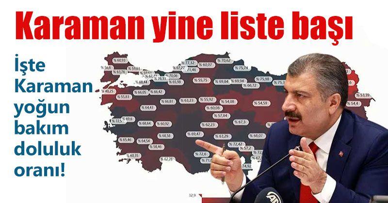 İşte Karaman'daki yoğun bakım doluluk oranı!