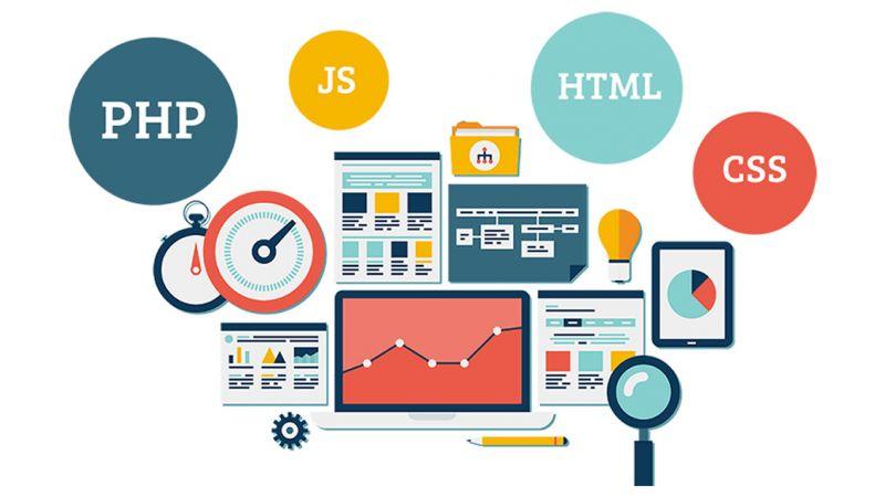 İşiniz İçin Doğru Web Sitesi Tasarımının Önemi