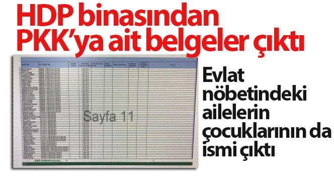 HDP binasından PKK'ya ait belgeler çıktı