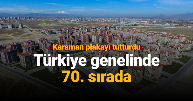 Karaman Housing Sales Statistics, October 2020
