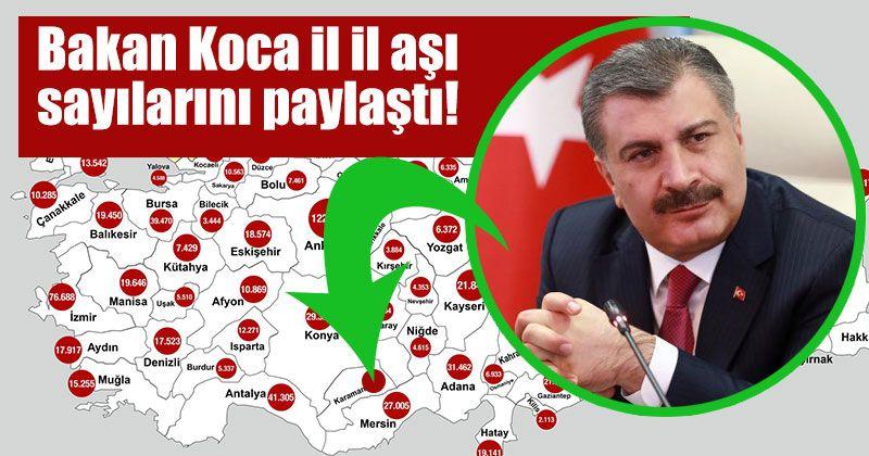 Karaman'da kaç kişi aşılandı