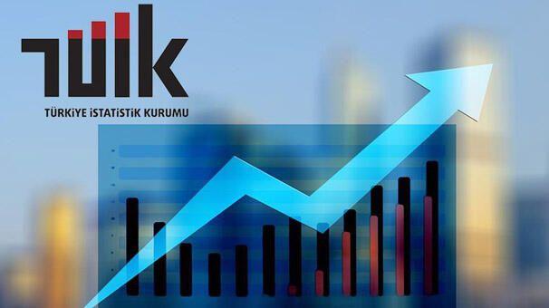 Eylül ayı Sektörel Güven Endeksleri açıklandı