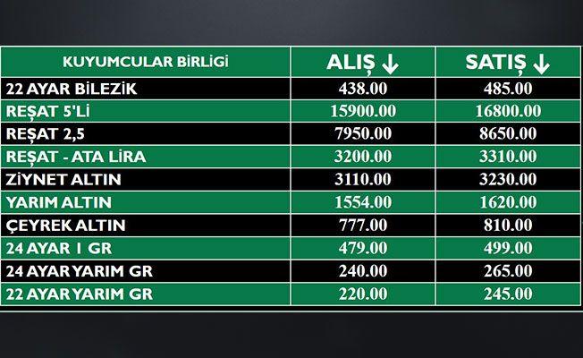 Kocaeli Kuyumcular Derneği altın fiyatları 25 Ekim