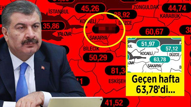 Sakarya'daki vaka sayılarında büyük düşüş!