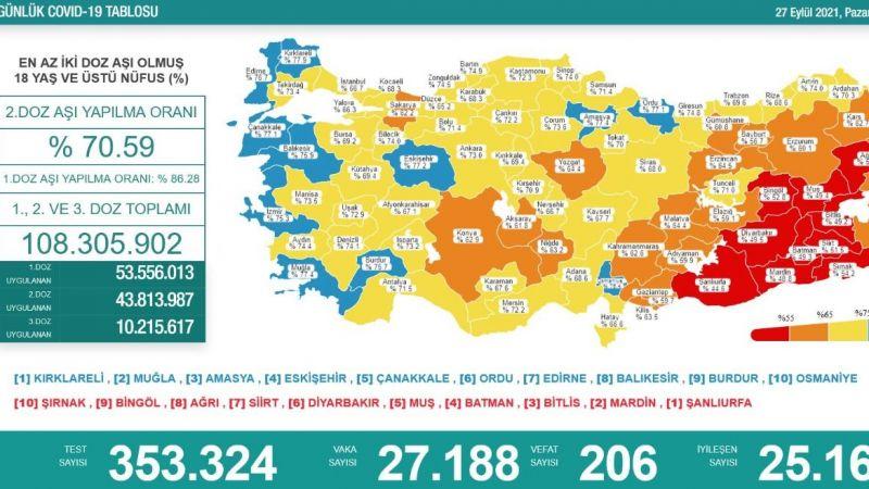 Marmara'da sonuncuyuz! Sakaryalı neden aşı olmuyor?