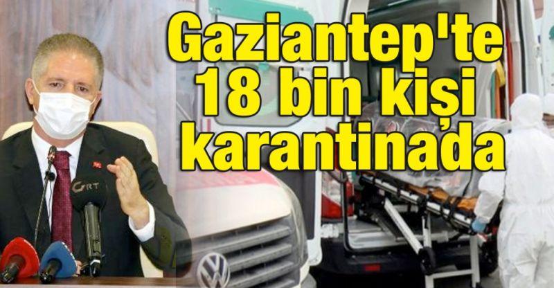 Gaziantep'te 18 bin kişi karantinada