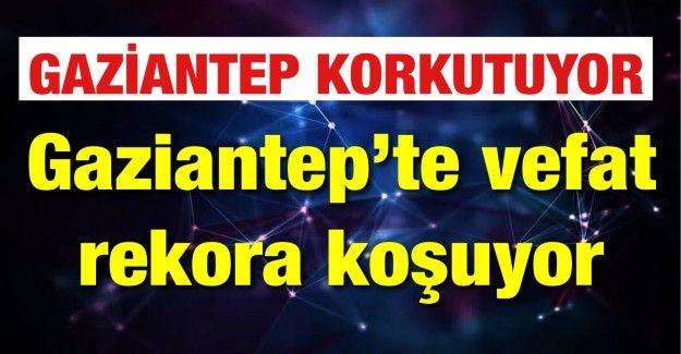 İşte Gaziantep'in Koronavirüs ölüm listesi...Gaziantep Türkiye'de Ölümde 1. Sıraya  Koşuyor...Gaziantep'te Koronavirüs paniği...Gaziantep'te vefat rekora koşuyor