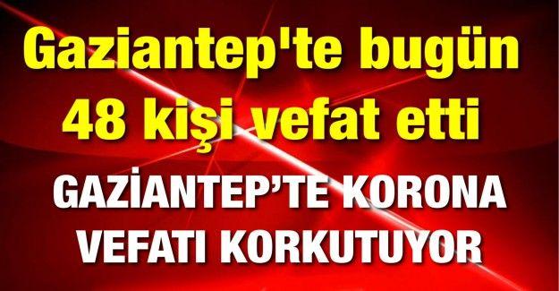 Gaziantep'te bugün 48 kişi vefat etti.. Korona vefatları korkutuyor...