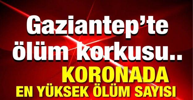 Gaziantep Korona Virüs'te Ölümde En Yüksek Gününü Yaşadı!.. Gaziantep'te Ölüm Kol Geziyor...En yüksek ölüm sayısına ulaşıldı...