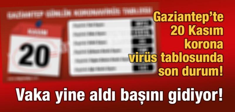 Gaziantep 20 Kasım korona virüs tablosu ne?  Vaka yine aldı başını gidiyor!