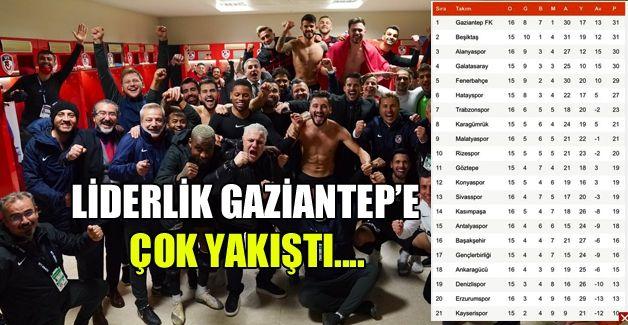 ZİRVENİN SAHİBİ GAZİANTEP!