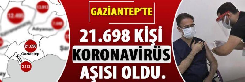 Gaziantep'te 21.698 kişi koronavirüs aşısı oldu