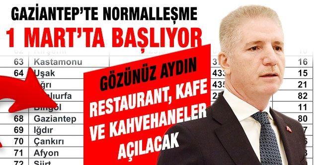 Gaziantep'te normalleşme 1 Mart'ta başlıyor  Gözünüz aydın restaurant, kafe ve kahvehaneler açılacak