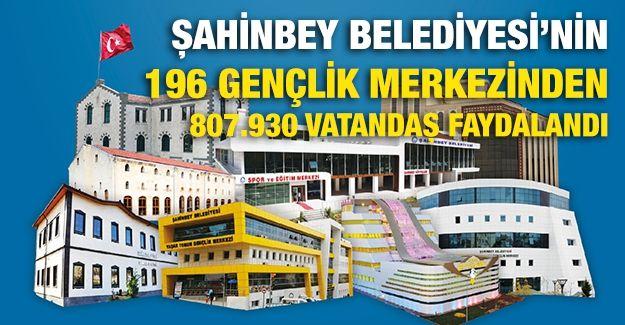 Şahinbey Belediyesi'nin 196 Gençlik Merkezinden 807.930 Vatandaş Faydalandı