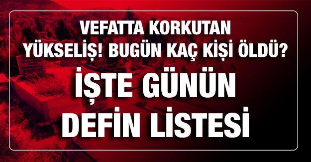 Son dakika.... Gaziantep'te vefatta korkutan yükseliş devam ediyor ! 27 Şubat 2021 Bugün (Cumartesi)  kaç kişi öldü?  İşte Gaziantep'te  27 Şubat 2021 Bugün (Cumartesi) günün  defin listesi