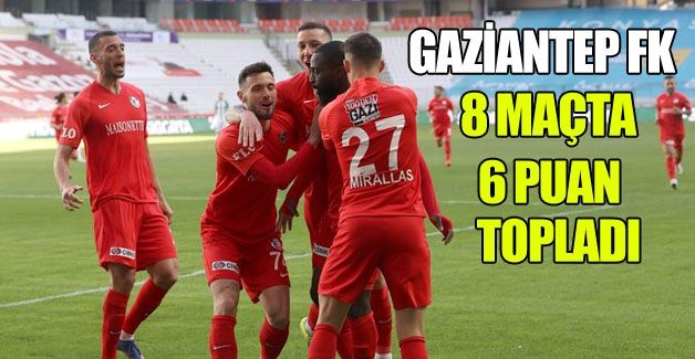 Gaziantep FK 8 maçta 6 puan topladı
