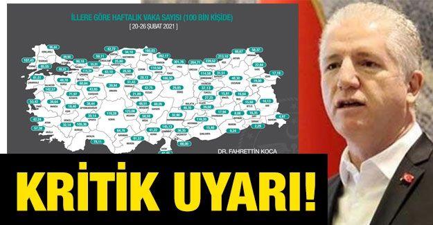 Vali Gül'den kritik uyarı