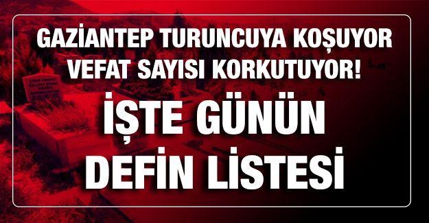 Son dakika... Gaziantep Turuncuya koşuyor! Vefat sayısı korkutuyor! İşte günün defin listesi