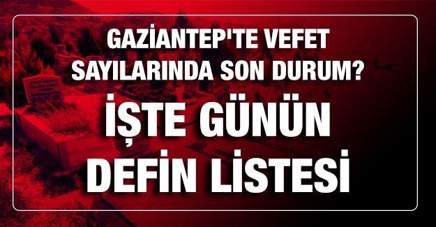 Son dakika Gaziantep'te vefet sayılarında son durum? Bugün kaç kişi öldü? İşte günün defin listesi