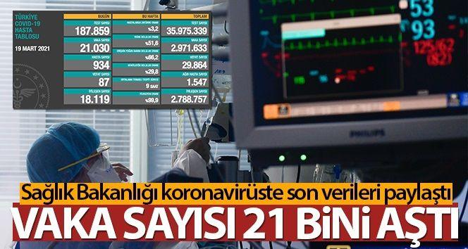 Son Dakika Sağlık Haber...Sağlık Bakanı Koca Duyurdu!Yükseliş Sürüyor...Türkiye'de son 24 saatte 21.030 koronavirüs vakası tespit edildi...