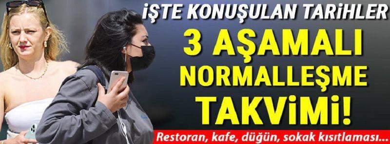Son dakika:İşte Detaylar Türkiye ve Gaziantep'te 17 Mayıs sonrası normalleşme nasıl olacak? İşte Tbayram sonrası normalleşme planı