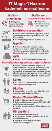 Son Dakika...Gaziantep'te nereler açık? Nereler kapalı?