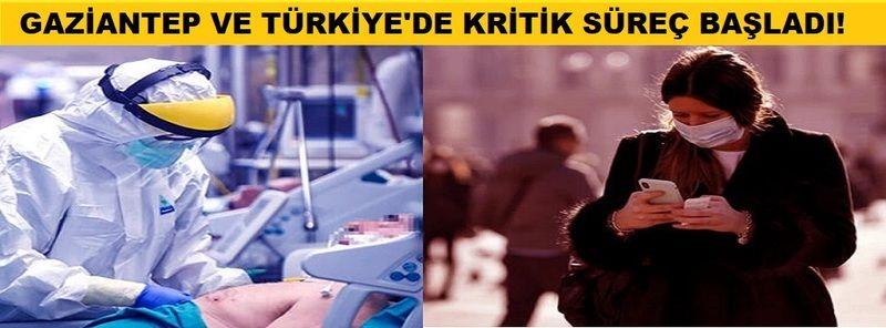 Son Dakika...Gaziantep ve Türkiye'de 1 Haziran corona virüs tablosu ve vaka sayısı Sağlık Bakanlığı tarafından açıklandı!