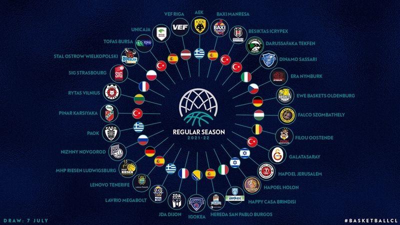 Türkiye'den 5 takım Şampiyonlar Ligi'ne katılacak