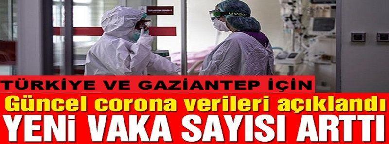 Son dakika haber:Türkiye ve Gaziantep için  29 Haziran corona virüsü tablosu açıklandı! İşte son durum!
