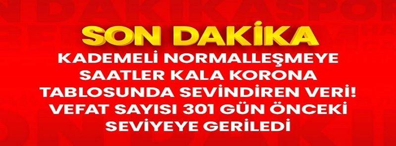 Son Dakika: Türkiye'de ve Gaziantep'te 30 Haziran günü koronavirüs nedeniyle 45 kişi vefat etti, 5 bin 496 yeni vaka tespit edildi