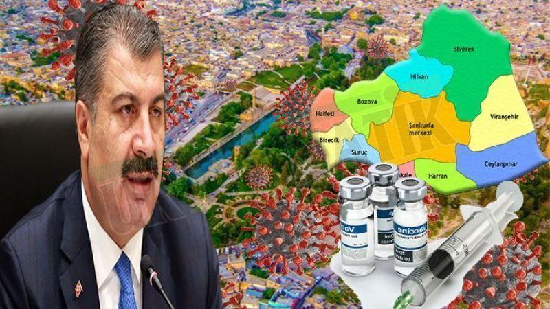Sıcak Haber:Urfa Kırmızıdan Çıkmıyor! Urfa Ölümüne Gaziantep'i Tehdit ediyor! Güneydoğu'da Gaziantep Sarı Urfa kırmızı, 4 il turuncu ve 3 il sarı kategoride