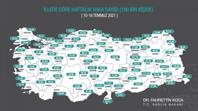 En yüksek vaka sayıları Siirt, Ağrı, Bitlis, Diyarbakır, Van ve Kırıkkale'de