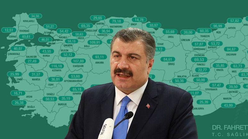 Haftalık koronavirüs haritası açıklandı: Konya'da son durum nedir?