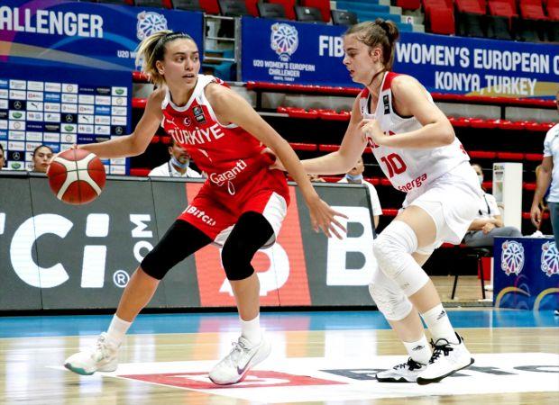Türkiye-Polonya