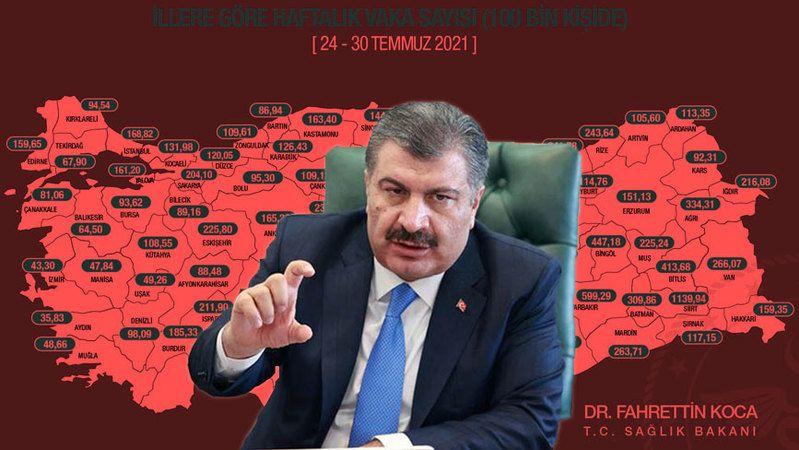 Türkiye'de ve Konya'da koronavirüs vakalarında son durum!