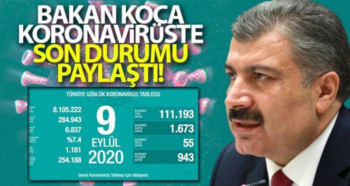 SON DAKİKA Sağlık Bakanı Fahrettin Koca 9 Eylül Koronavirüs  verilerini  açıkladı