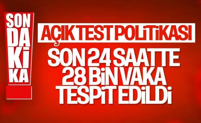 Sağlık Bakanı Fahrettin Koca, açık test politikasına geçildiğini söyledi. Son 24 saatte tespit edilen koronavirüs vaka sayısı 28 bin 351 oldu.