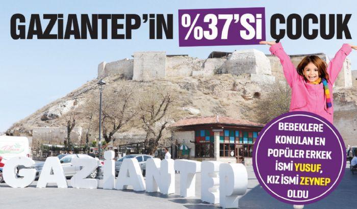 GAZİANTEP'İN YÜZDE 37'Sİ ÇOCUK