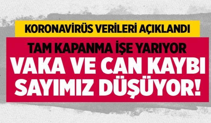 Türkiye 8 Mayıs 2021 koronavirüs vaka ve ölü sayısı! Sağlık Bakanlığı Kovid-19 tablosu