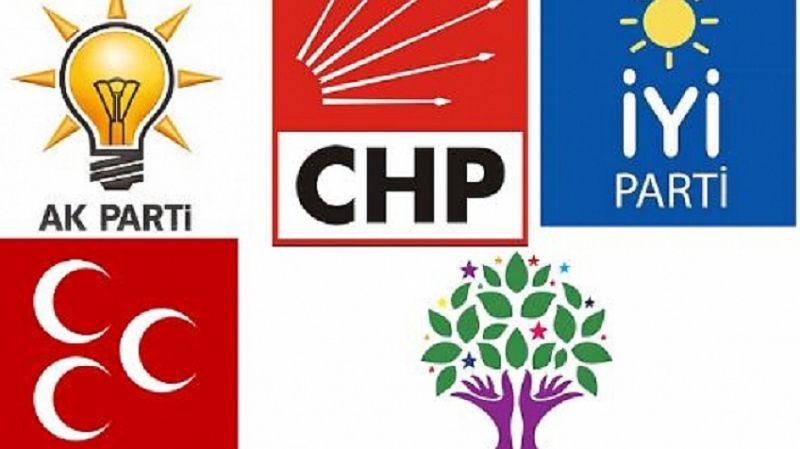 AREA Anket, 5 büyük partinin ankette çıkan oylarını açıkladı