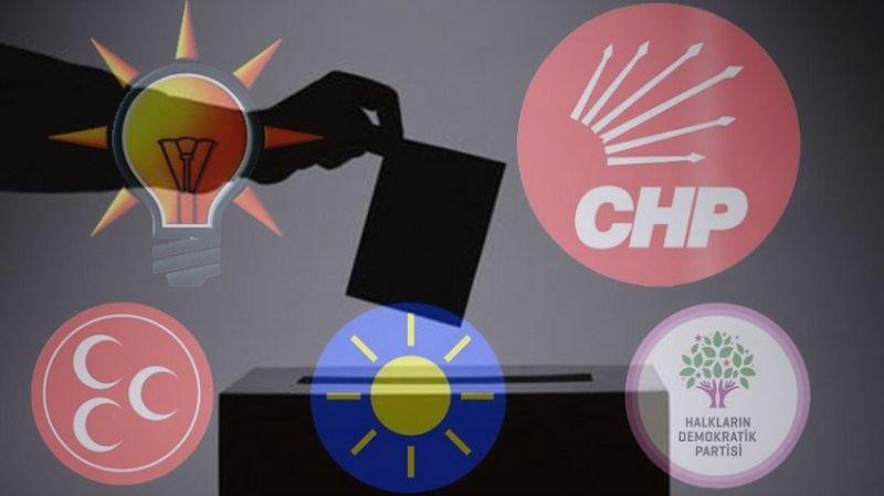 MAK, seçim anketinin sonuçlarını paylaştı: Yarın seçim olsa hangi partiye oy verirsiniz?
