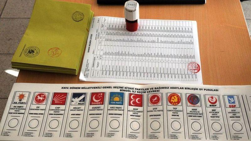 Türkiye'de toplam 116 siyasi parti var!