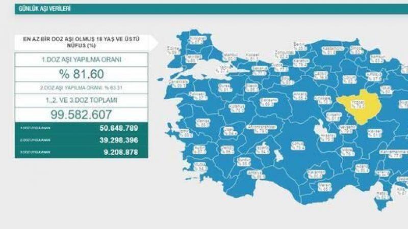 Son dakika! Türkiye'de Uygulanan Aşı Miktarı 100 Milyon Dozu Aştı
