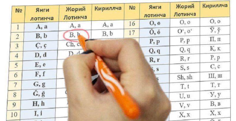 Özbekistan'da Alfabede Yeni Dönem: Latin Alfabesi Kullanılacak!
