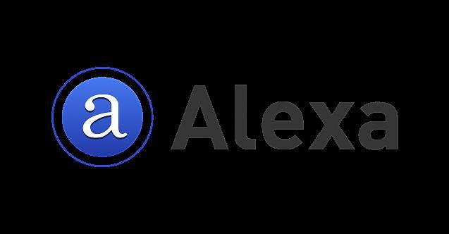 Sigorta Şirketlerinin ALEXA Sıralaması