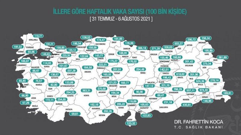 Sakarya haftalık vaka sayısında Marmara'da birinci! Vaka sayısı artıyor